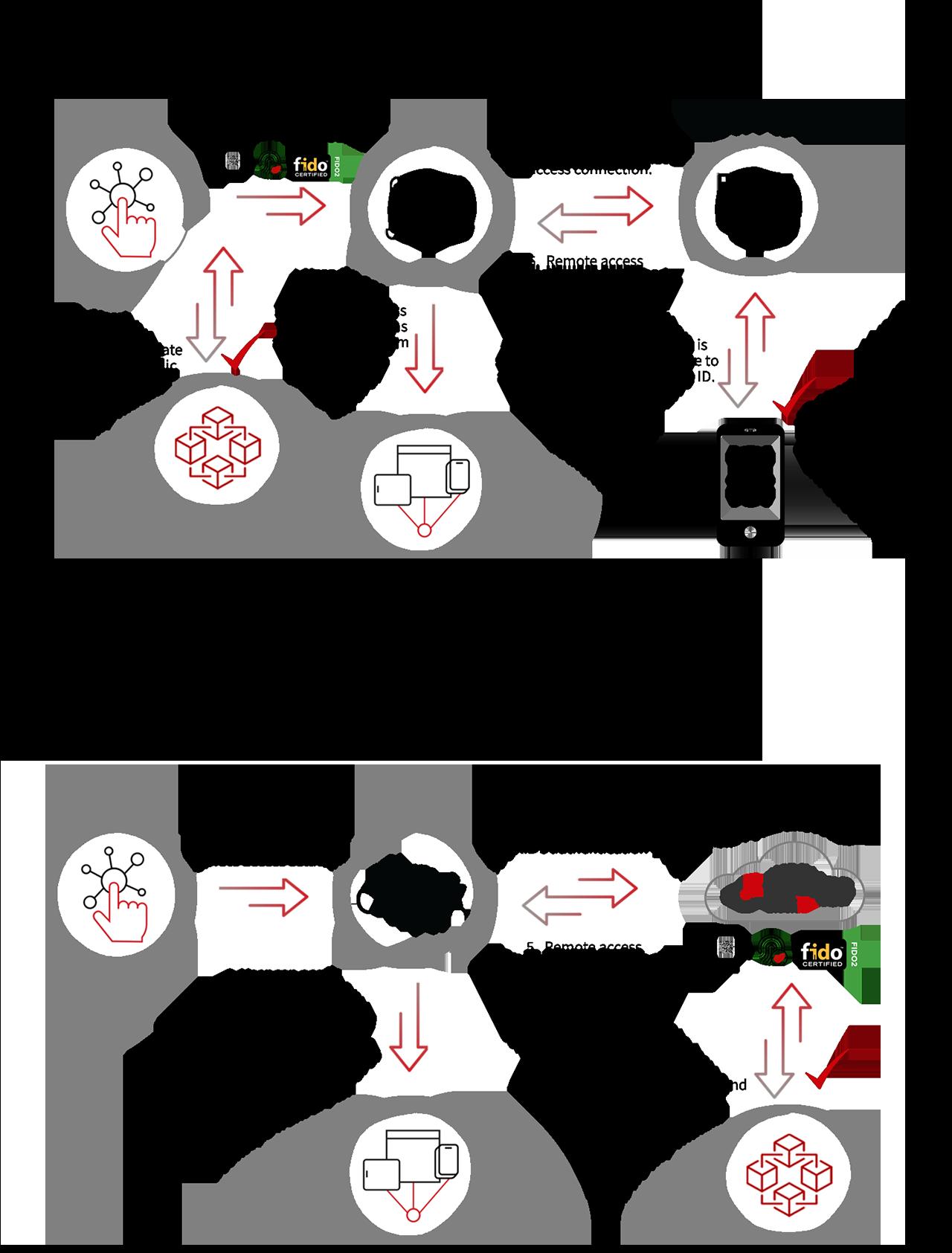 citrix full diagram scenario 1 and 2