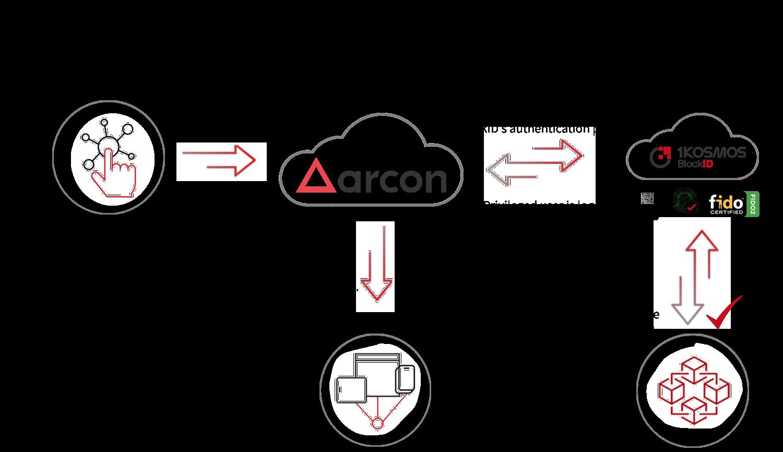 Arcon-Diagram-transparent